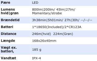 Specifikationer for NexTORCH P5G lygtesæt til jagt og våben